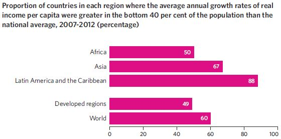 ExpertView - Poorest caribbean countries